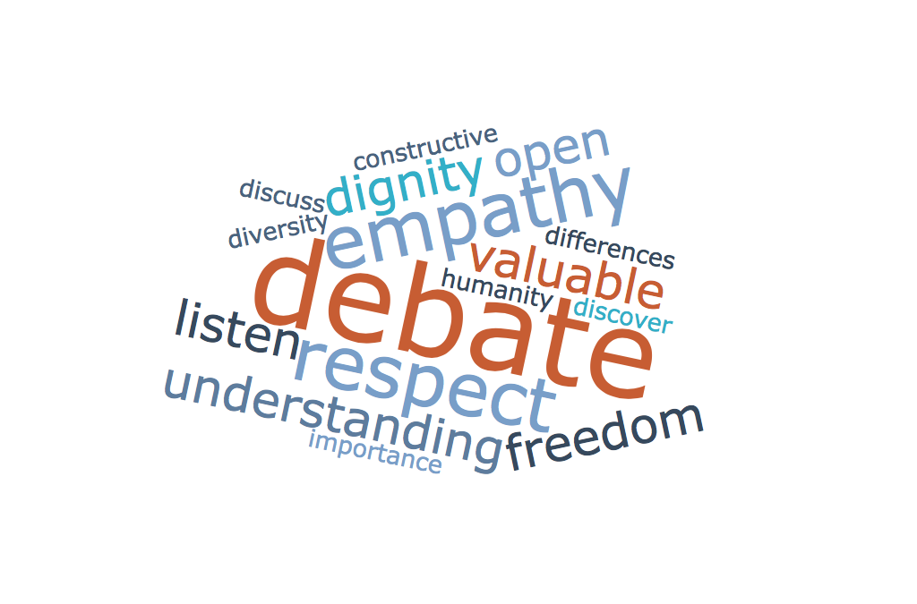 Debate Without Hate wordcloud image